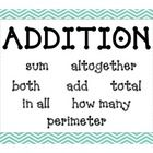 Included: 4 Colorful, modern and bold posters for Addition, Subtraction, Multiplication, and Division.  ...