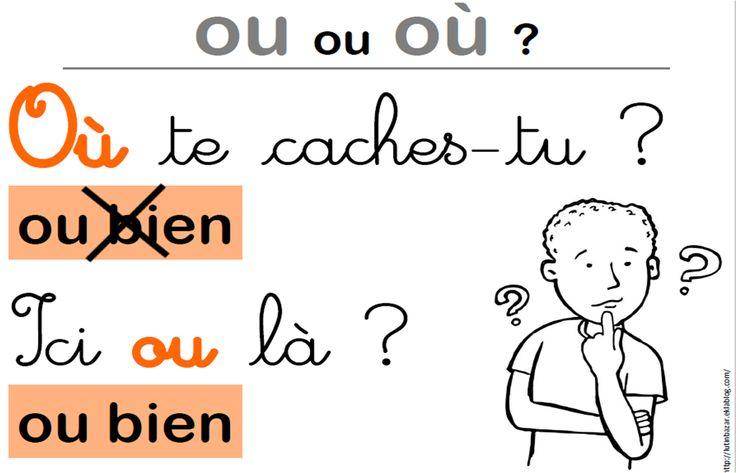"""Les homophones """"ou"""" et """"où"""""""