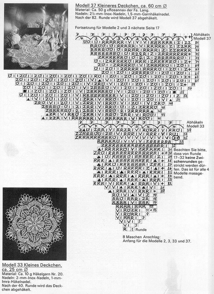 42 best centri ai ferri images on Pinterest Doilies crochet - l sungen f r kleine k chen