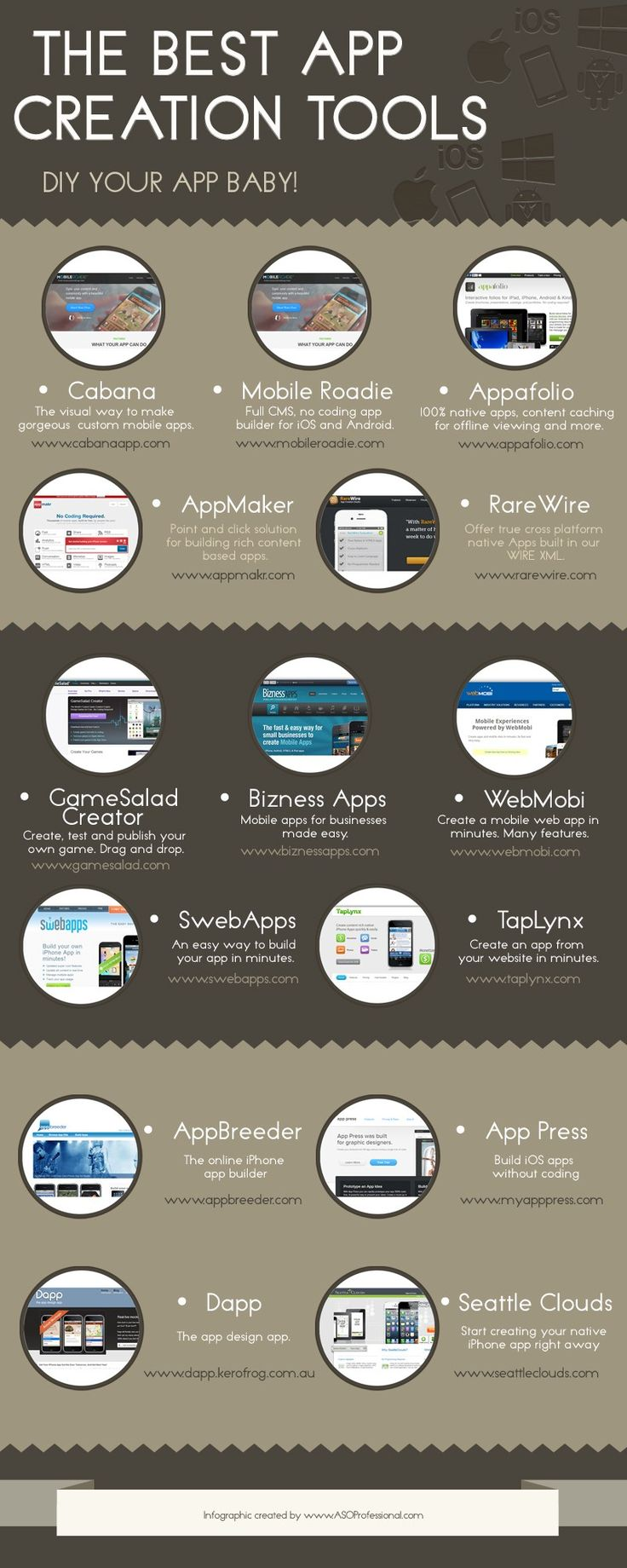 Best App Creation Tools - Usually we think that creating or developing an app is difficult. Well, think twice, now a days it is getting faster and cheaper everyday. There is a huge range of app creation tools, and in this infographic we want to inspire you to go DIY and create your own app.