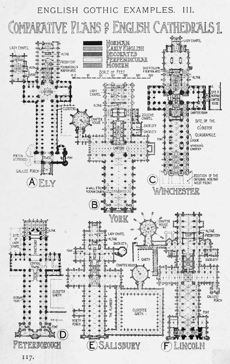 Gothic Architecture Plan Classical Architecture In 2020 Gothic Architecture Cathedral Architecture Gothic Architecture Drawing