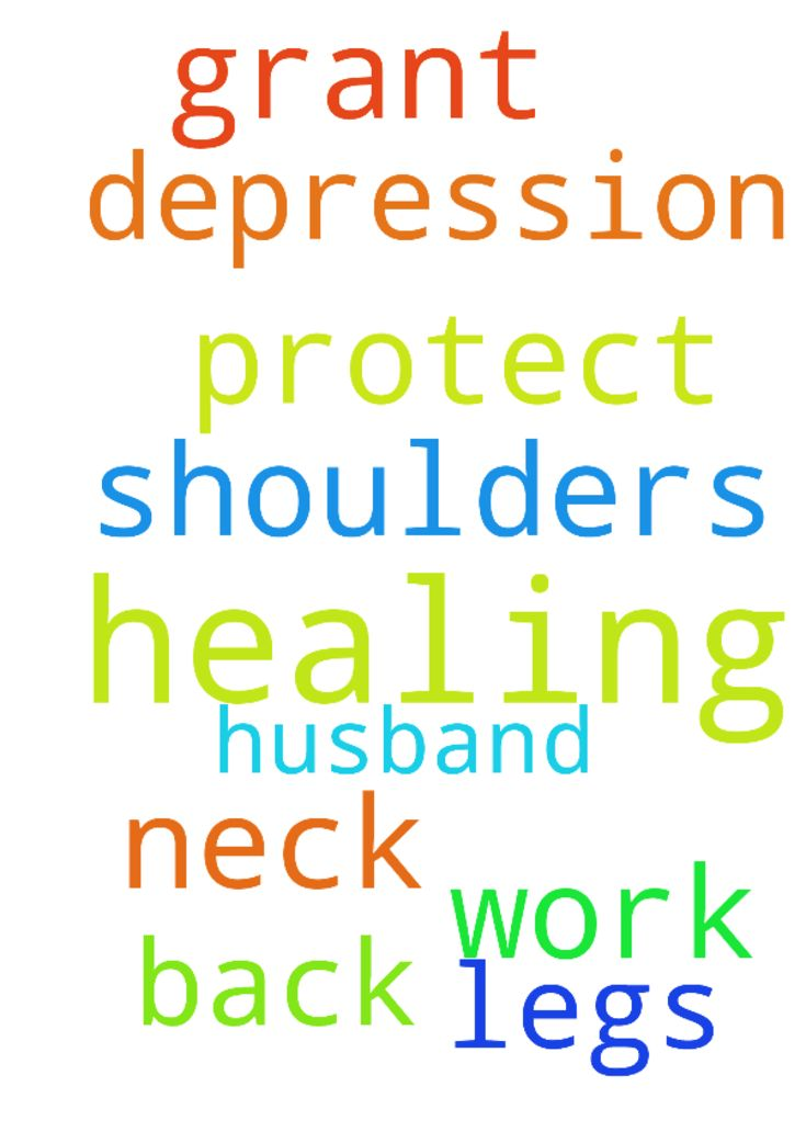 Prayer for Help -   Please pray for healing of my depression. Protect my husband and me at work. Grant me healing in my legs, shoulders, back and neck.    In Jesus Name.    Amen.    �   Posted at: https://prayerrequest.com/t/hq9 #pray #prayer #request #prayerrequest