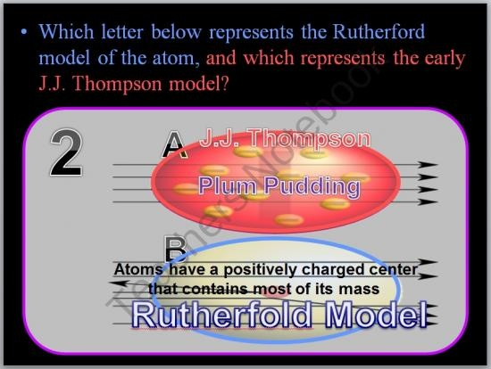 Introduction to the Atom, Atomic Theory PowerPoint Review Game and Atoms Unit Preview from Science from Murf on TeachersNotebook.com (100 pages)  - This is a 150 slide PowerPoint Review Game  and 1-25 template sheet about atomic theory, electron orbitals, molecules, and electron configuration that concludes part III of the my atoms and periodic table unit that I offer on Teachers Notebook.  Also incl