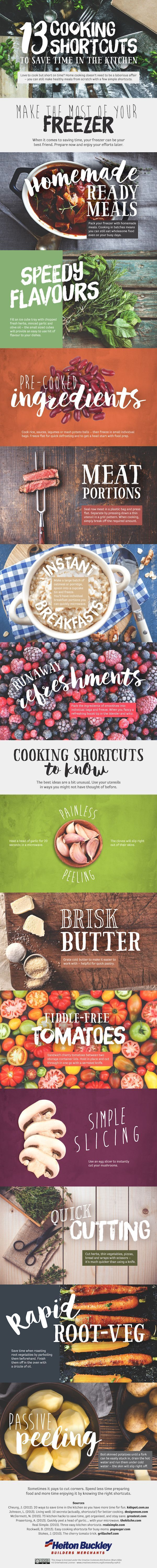 cooking Shortcuts infographic