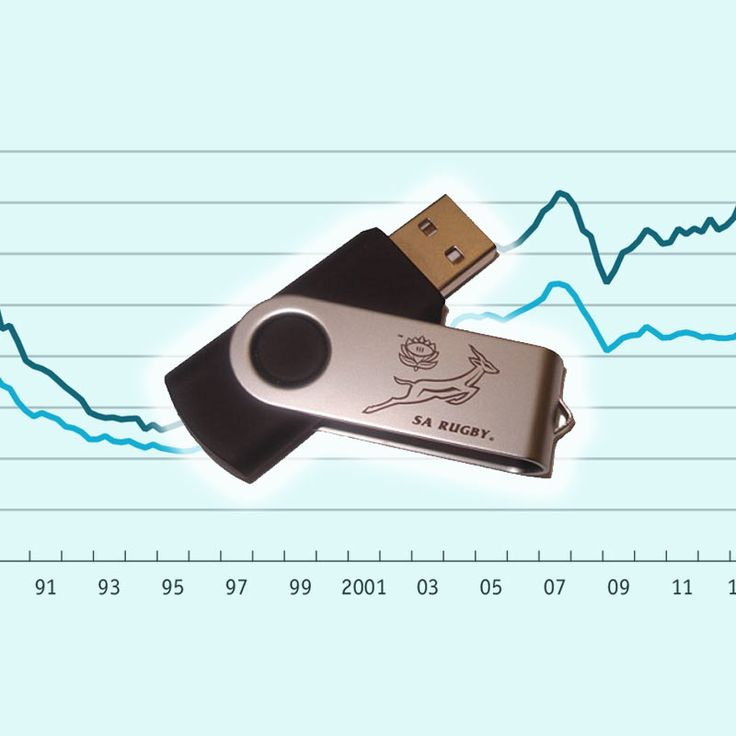 Why do USB Flash Drive Prices Change so Often?