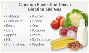 Common foods that cause bloating & gas