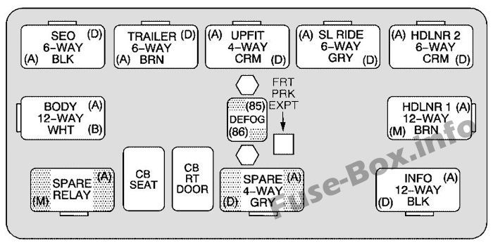 Pin On Chevrolet Suburban Tahoe Gmt800 2000 2006 Fuses And Relays