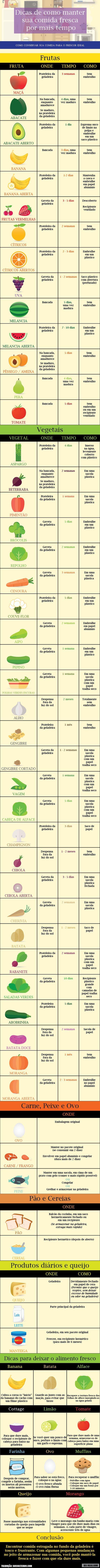 Como fazer - Conservando os alimentos