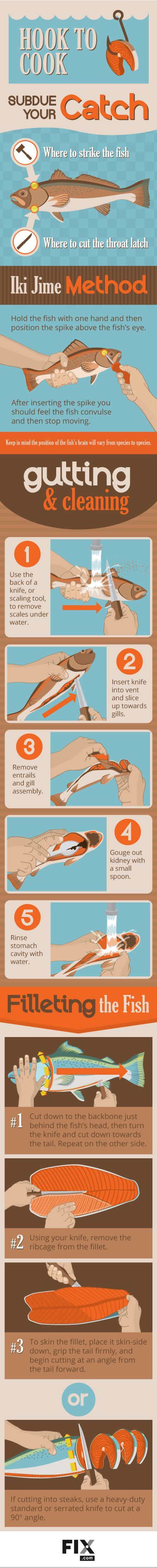You've caught a fish! Now what? Read on for tips on preparing your catch for the grill.