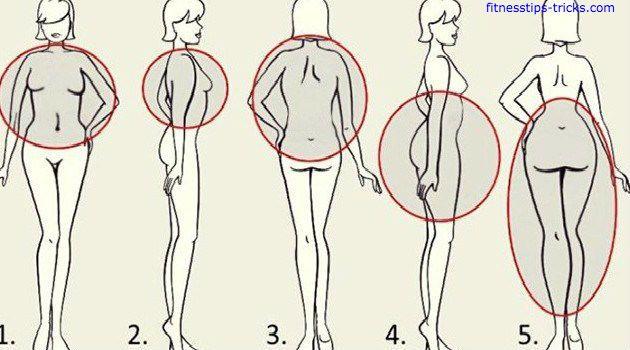 10 тайн похудения, о которых знают ученые, но никогда не расскажут диетологи     Потому что им это невыгодно.     Зелень не поможе...