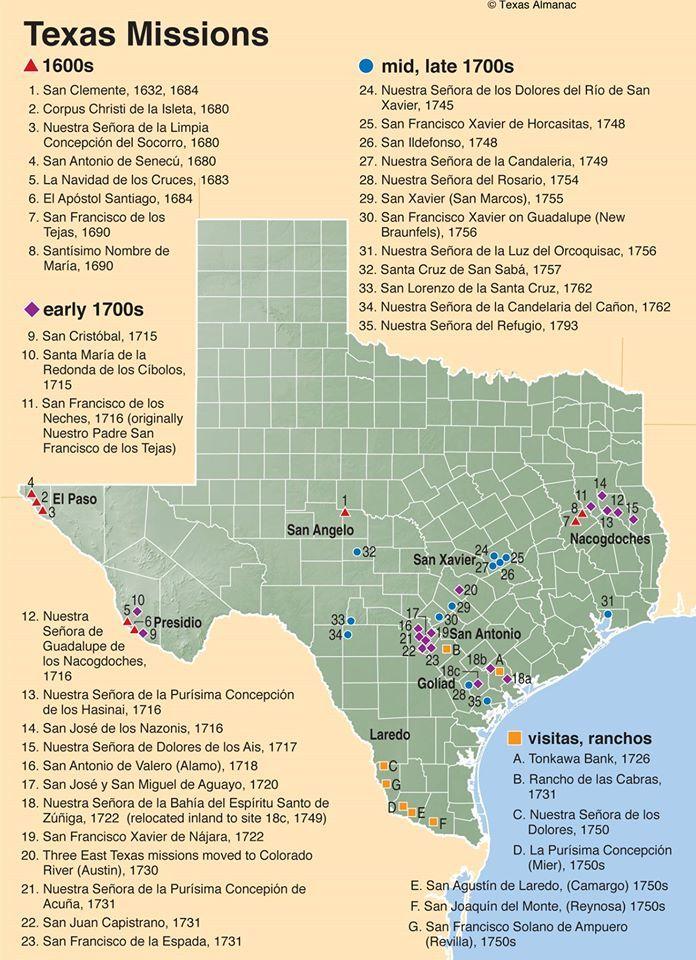Texas Missions-SR