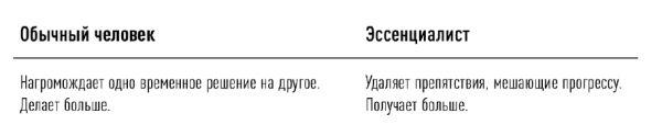 2017-й с МИФом. 5 недель до Нового года. Мечты, планы и цели   Блог издательства «Манн, Иванов и Фербер»