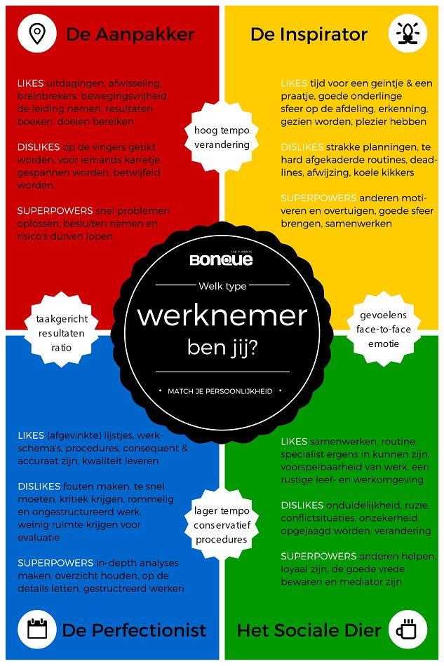 Welk type werknemer ben jij? #infographic