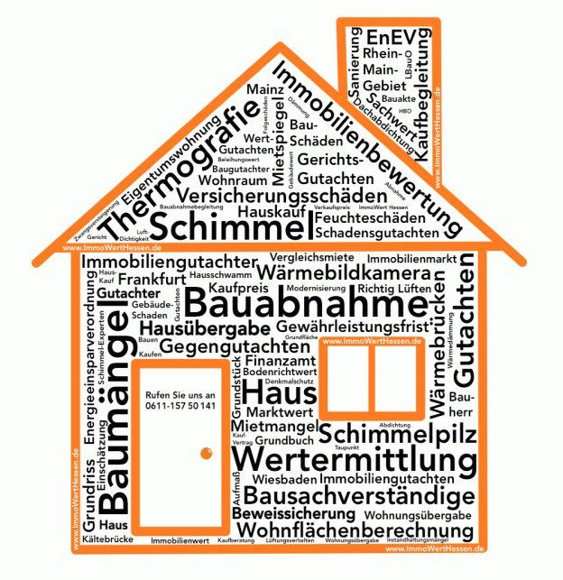 Wie funktioniert eine Immobilienbewertung? Wie werden Immobilienwerte ermittelt? Was ist der Unterschied zwischen dem Verkehrswert und dem Beleihungswert? Wir erklären's im Blog: