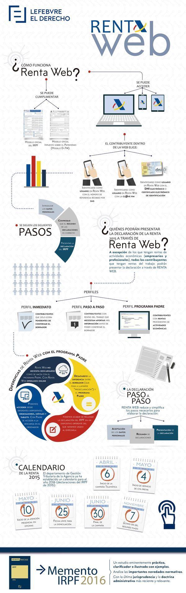 Renta Web (El Derecho)