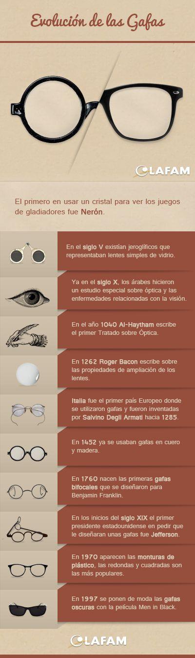 ¿Dónde nacieron las #gafas? #Infografia