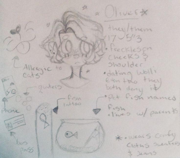 Oliver messy ref sheet