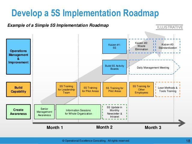 5s Implementation Guidebook  8 Steps Of 5s Implementation