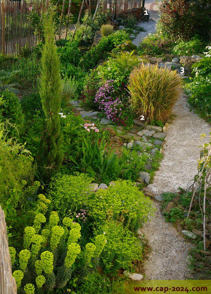 Les 25 meilleures id es de la cat gorie jardin grec sur for Decoration jardin mediterraneen