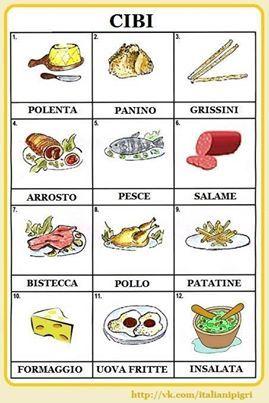 .Cibi italiani flashcard