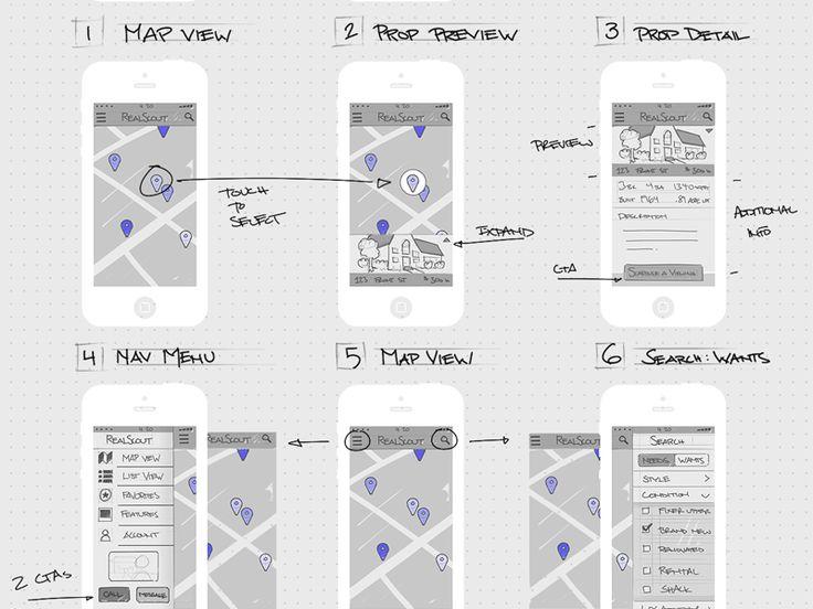 Wireframe Sketching Wireframe Wireframe Mockup App Wireframe