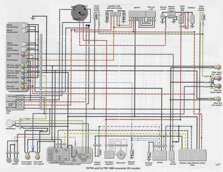 Yamaha Virago 535 Wiring Diagram (With images) | Yamaha ...