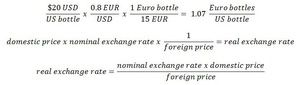 An Overview of Real Exchange Rates: Calculating the Real Exchange Rate