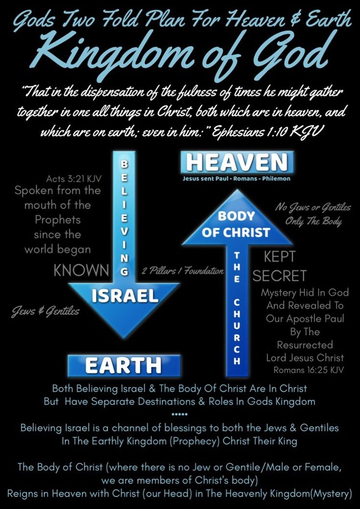 Dispensational Theology Good