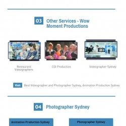 Bring your business in front of the community with the help of expert videographers in Sydney. Get quality content with corporate video production inc