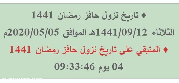 متى ينزل حافز في رمضان متى ينزل حافز في رمضان متى ينزل حافز في رمضان ينتظر الكثير من الاشخاص المسجلين في برنامج حاجز ا In 2020 Math Math Equations Arabic Calligraphy