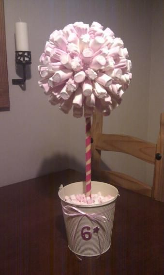 How to make a sweet/candy or lollypop tree