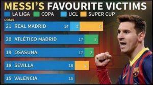 Lionel_Messi_400_goles_Barcelona (3)