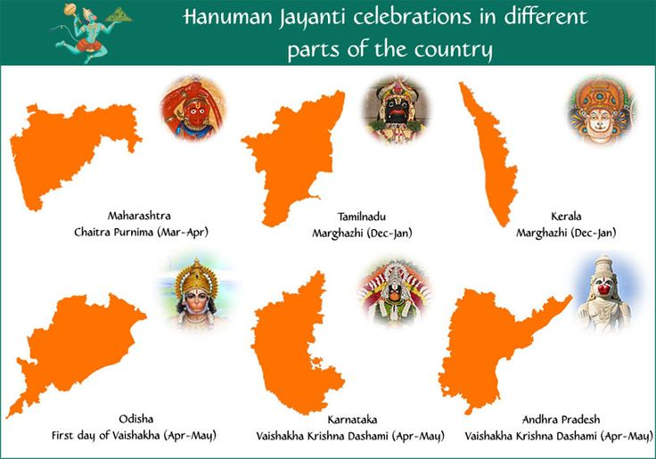 In various parts of the country, Hanumad Jayanti is celebrated on different days. In some places (especially in Maharashtra) it is observed on Chaitra Purnima. In Tamilnadu and Kerala, it is celebrated in the month of Margazhi (December – January). As per the Odiya calendar it is celebrated on the first day of Vaishaka month. In Karnataka and Andhra Pradesh it is celebrated on Vaishaka Krishna Dashami, the 10th day of waning moon in the month of Vaishaka.