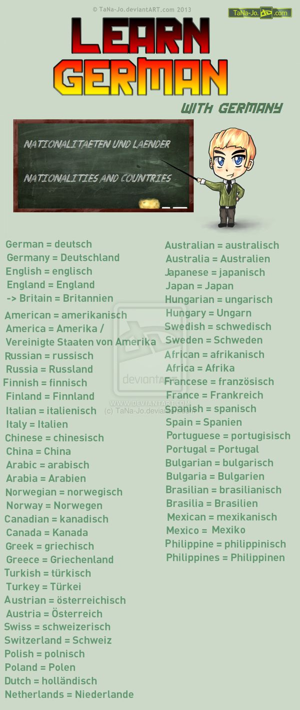 Learn German - Nationalities and Countries by TaNa-Jo.deviantart.com on @DeviantArt