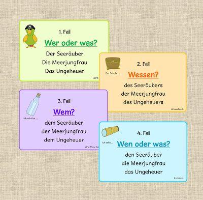 Deutsch in der Grundschule: Merkplakat 4 Fälle