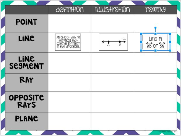 Mrs. Newell's Math: Free Google Activity for Points, Lines, and Planes
