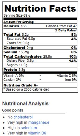 Banana Bread Nutrition Facts - Chocolate Covered Katie