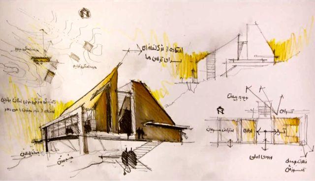Arquitetura e Desenho: Croquis de estudo em vídeo