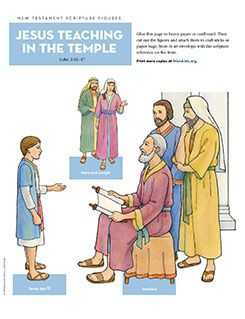 New Testament Jesus Teaching in the Temple