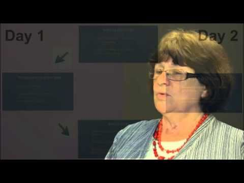 Ann Baker numeracy cycle series - Overview