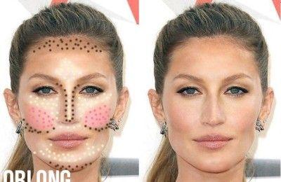 Come truccare il viso