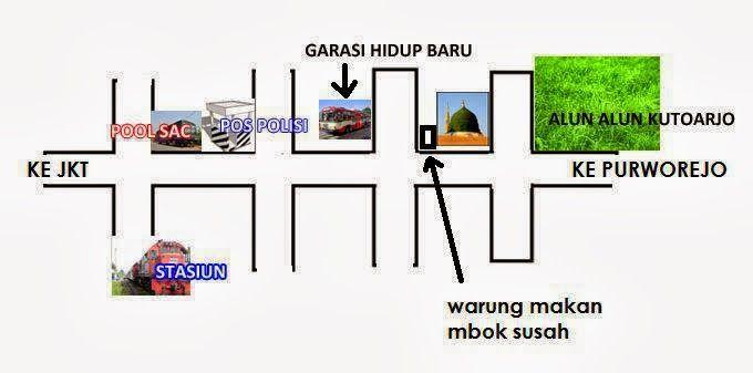 Sejarah PO HIDUP BARU Dan PO SUMBER ALAM | Widodo Groho Blog