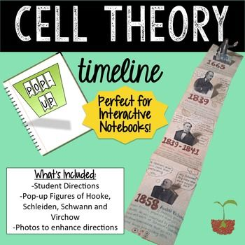 Cell Theory TimelineCell Theory Fun Activity!This is a great addition to an interactive notebook, but it can also be used as a free standing project.Included in the Cell Theory Pop-Up Timeline is a student sheet that covers the directions on how to create the pop-up timeline, as well as a grading rubric.