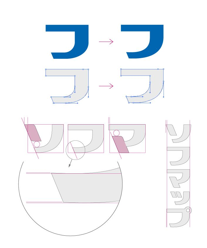 ロゴ、ロゴマーク作成、筆文字作成、CI、VI、ブランディングのことならお任せください!大阪のデザイン事務所 | cosydesign.com |
