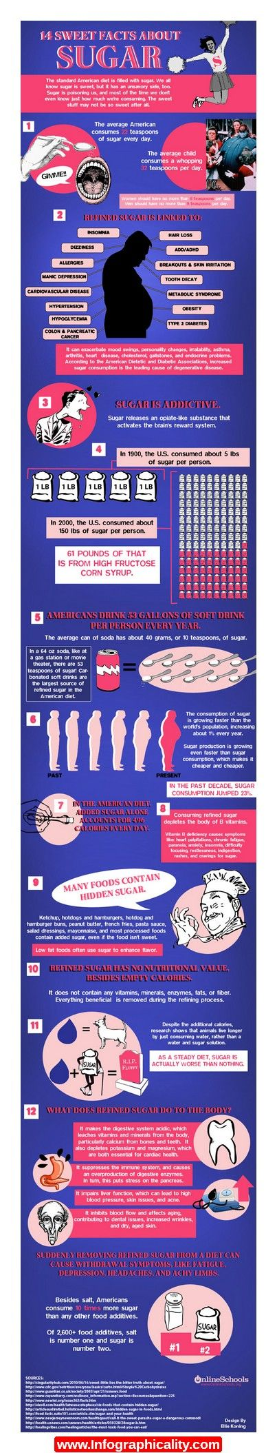 Sugar Infographic - http://infographicality.com/sugar-infographic/