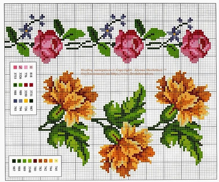 Crossstitch Roses / Flowers Pattern for embroidery