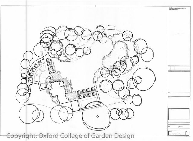 17 best images about country garden plans on pinterest for Garden pool pdf