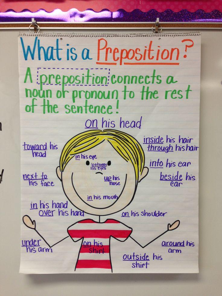 anchor chart preposition | Pin it Like Image
