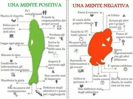 Mente positiva e negativa