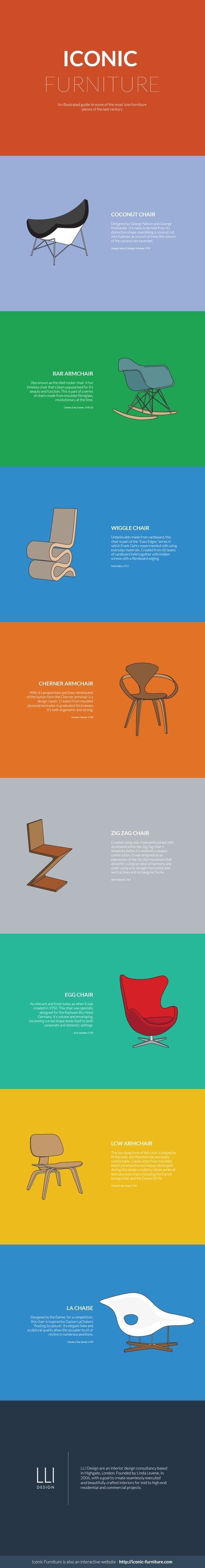 Iconic Furniture - An illustrated guide to some of the most iconic furniture pieces of the past century. Iconic Furniture is also an interactive website - http://iconic-furniture.com/